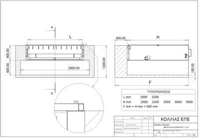 HYDRAULIC SECTIONAL DOORS